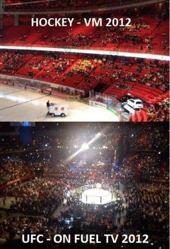 Hockey-VM vs UFC: Sweden i Globen