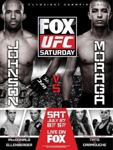 Video: Biljetterna släppta till UFC on FOX 8