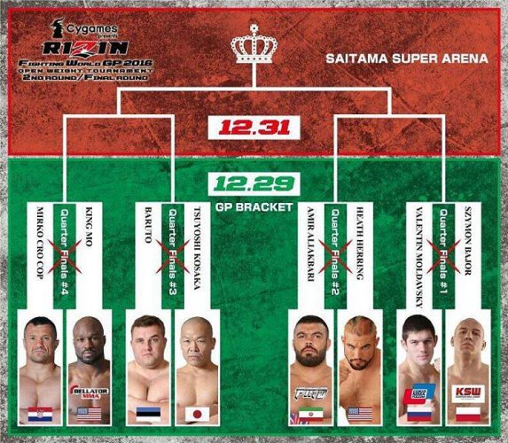 Rizin World Grand Prix 2016 – kolla in resultaten från dagens gala