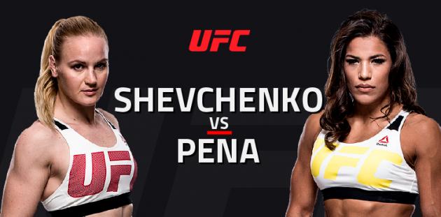 UFC on FOX 23: Shevchenko vs. Peña – Livestatistik och Resultat