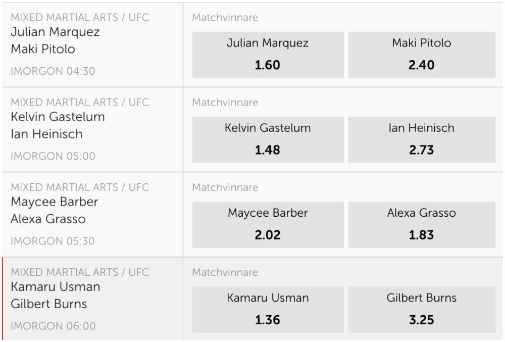 MMAnytt Betsafe UFC 258